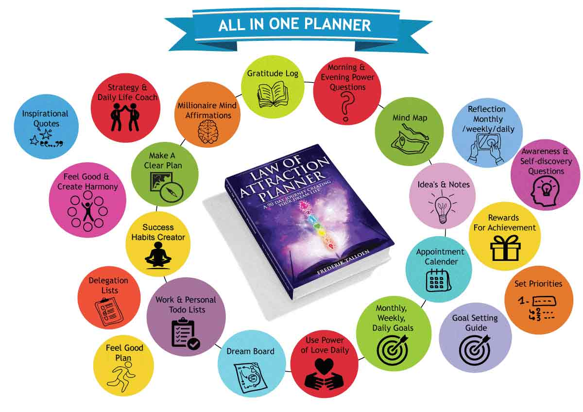 The life planner : How You Can Change Your Life And Help Us